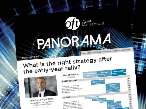 What is the right strategy after the early-year rally?